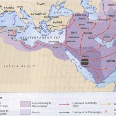 Islam and the Muslim Empire timeline