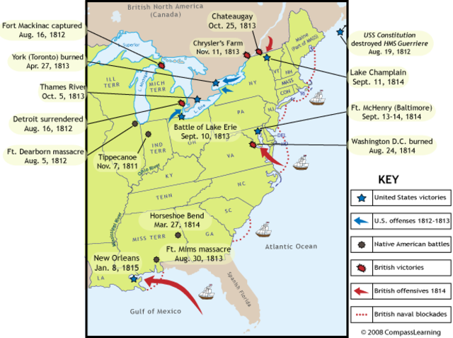 The War of 1812: The United States declares war on Great Britain