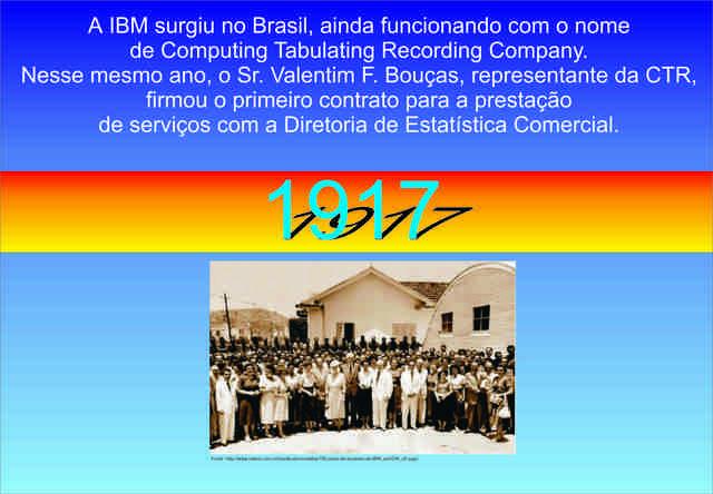 IBM inicia operações no Brasil