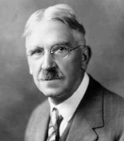 La escuela funcionalista liderada por John Dewey
