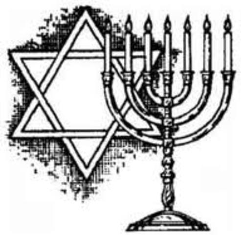 Judaism- Creation