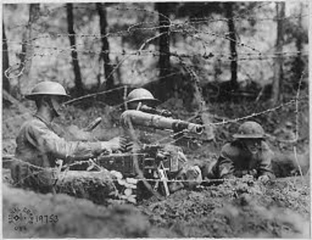 World War I Begins.