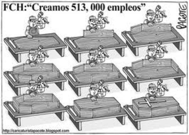 """Se pública distintos tipos de obra para la cracion de empleos en dicha editorial """"Nicaragua: investigación económica y financiera"""