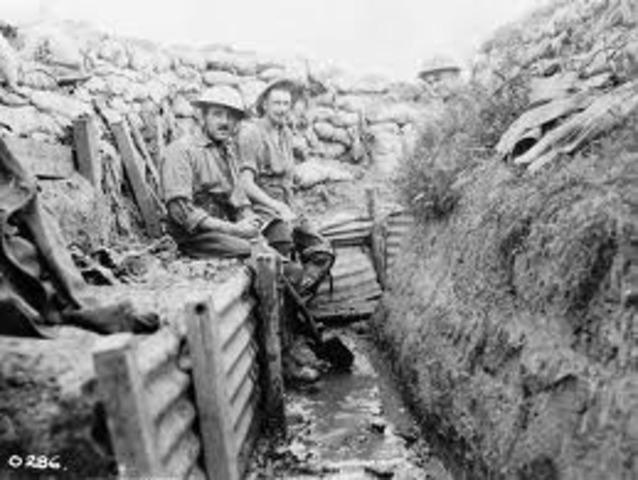 Estallido de la I Guerra Mundial