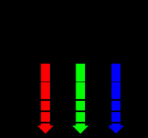 OLED-монитор
