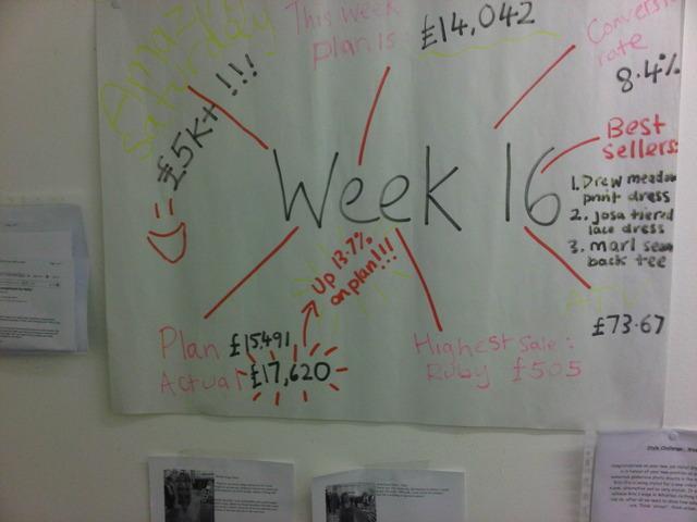Weekly Info - Week 17