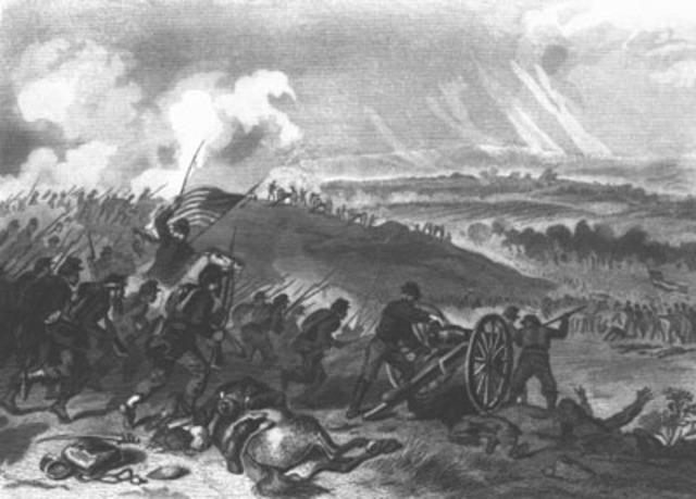 the battle of Gettysburg starts