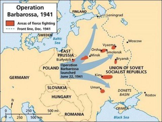 Invasión de la URSS