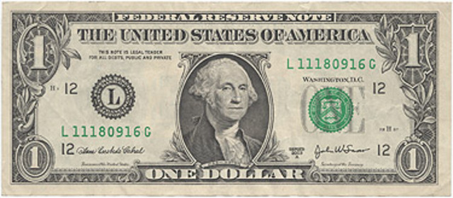 Dolar ($)