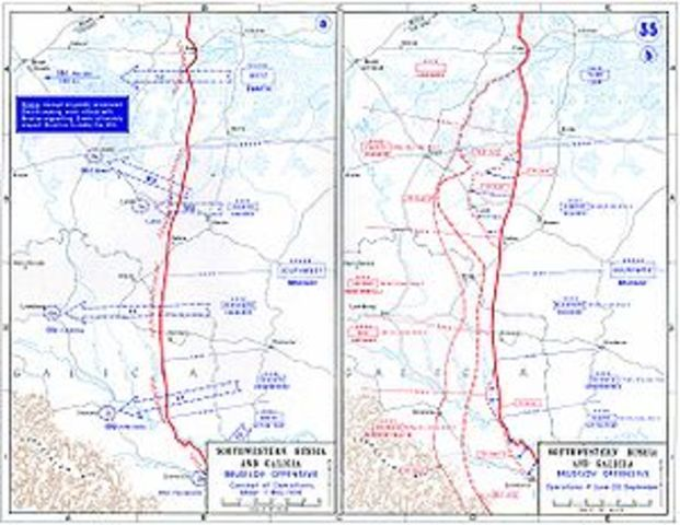 End of Brusilov Offensive