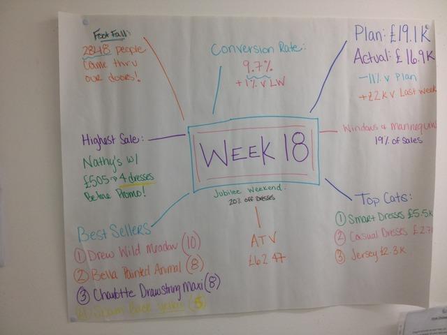 Weekly Info - Week 18