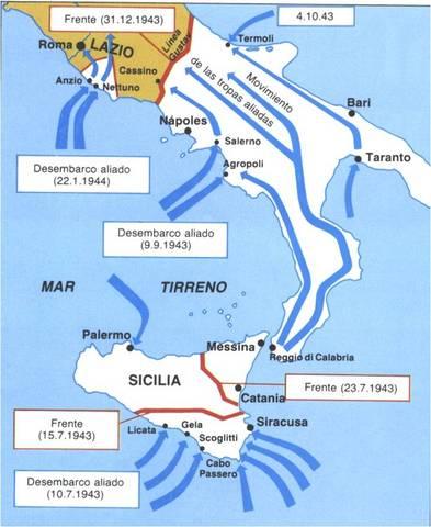 Desembarco de Sicilia.