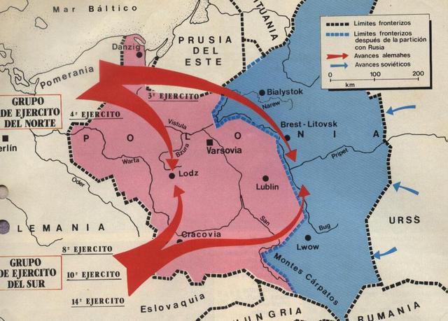 Comienzo de la II Guerra Mundial