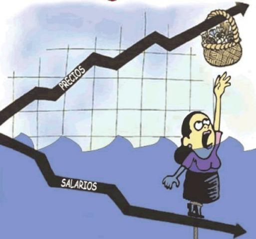 Hiperinflación económica
