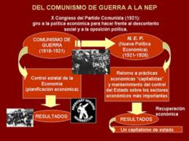 La NEP y fundación de la URSS