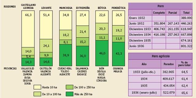 Ley de Contrareforma Agraria