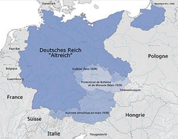 Incorporación de Eslovaquia a Alemania.