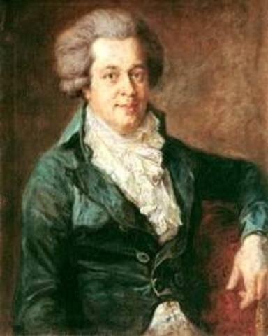 Muerte de Mozart