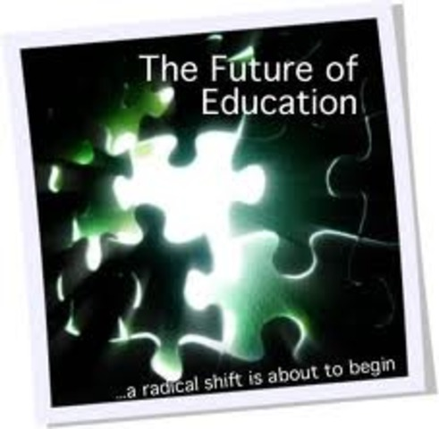 Education - Learning Theories