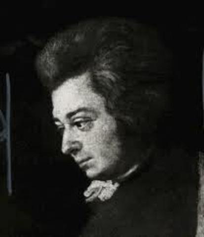 muerte de Mozart.