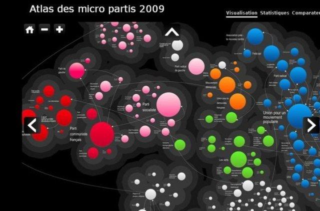 LEXPRESS.fr publie l'atlas du financement des partis politiques