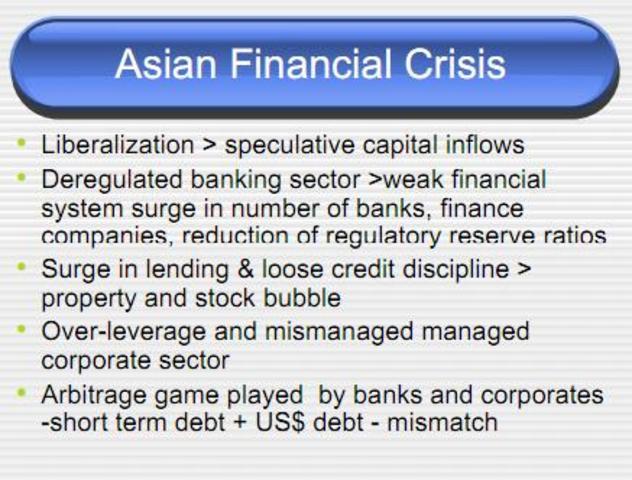Crisis financiera asiática