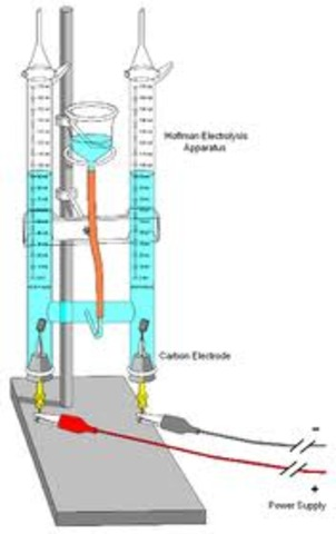 Electrolysis Discovered