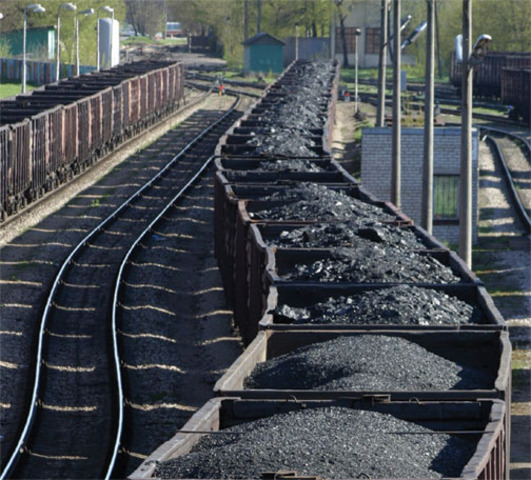 Coal Production in the US
