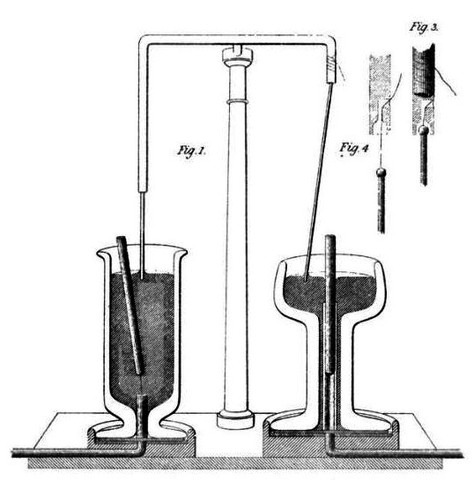 Electric Motor invented