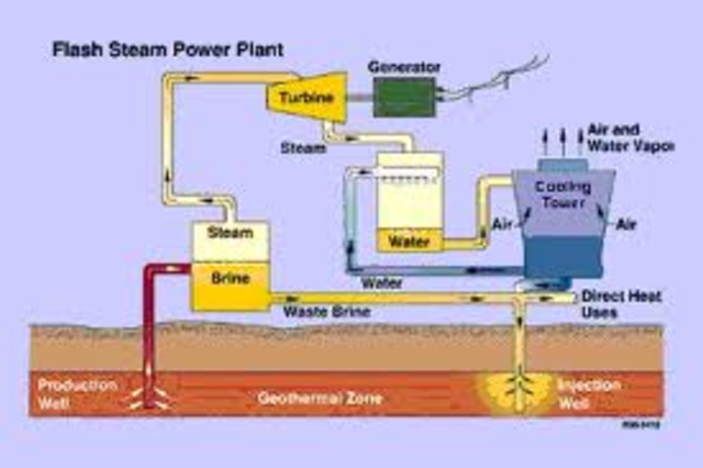 The First Geothermal Power Plant