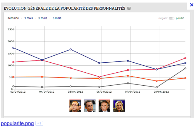 Le Figaro Le Scan