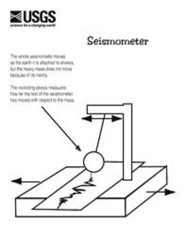 Early Sesmometer