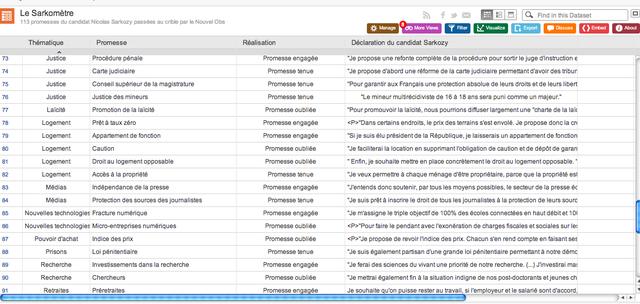 Le NouvelObs.fr lance le sarkomètre