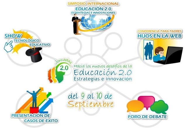 ¿Qué es la educación 2.0?