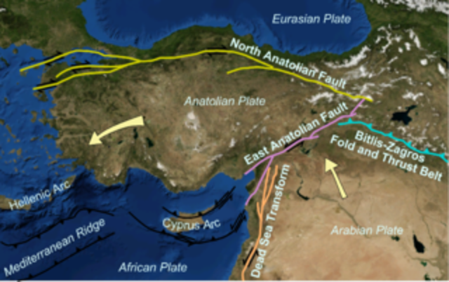 East Anatolian Fault