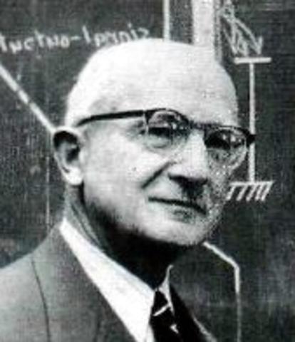 Fritz Schröter: Zeilensprungverfahren