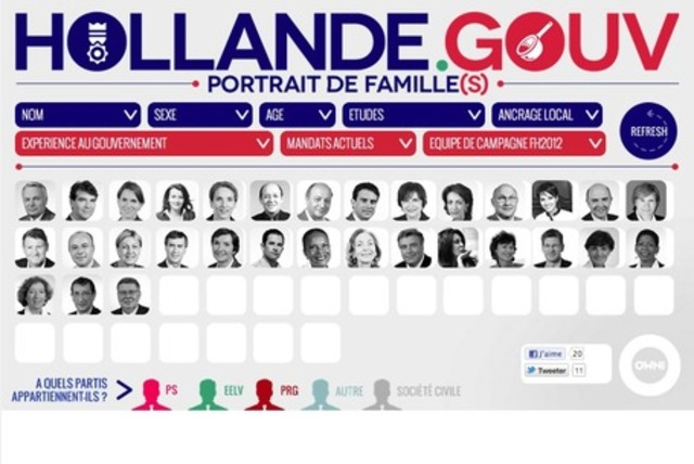 OWNI Le who's who interactif du gouvernement