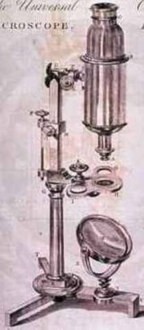 1st invention of Microscope.
