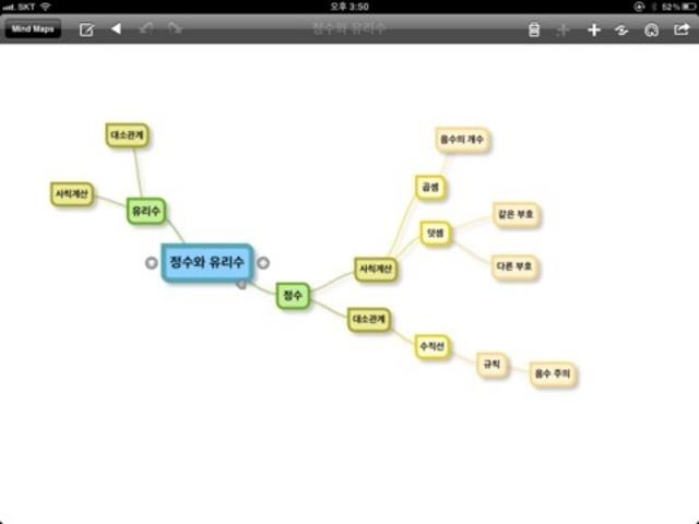 (단원도입수학사) 수의 역사와 단원맵
