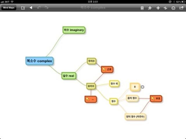 (단원도입수학사)수의 역사와 단원맵