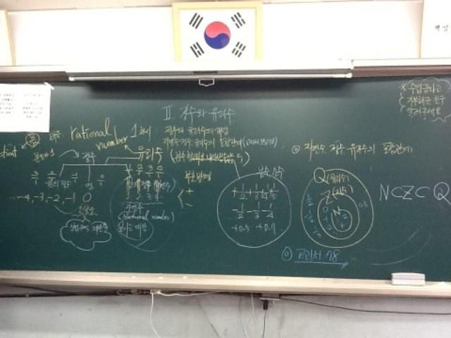 1차시 정수와 유리수의 개념, 자연수,정수,유리수의 포함관계