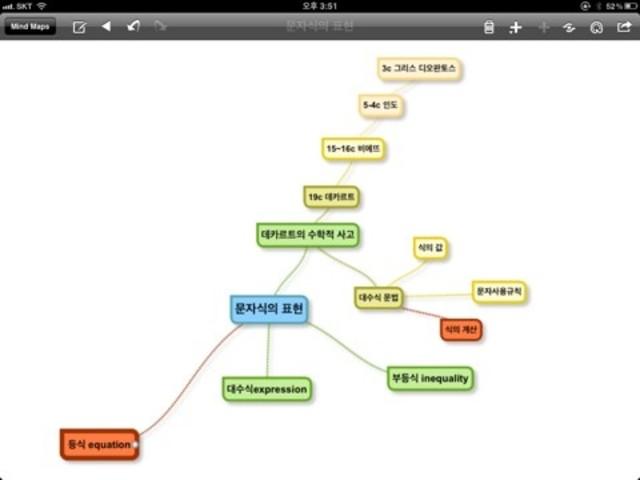 (단원도입수학사)문자와 식 단원의 의의와 맵