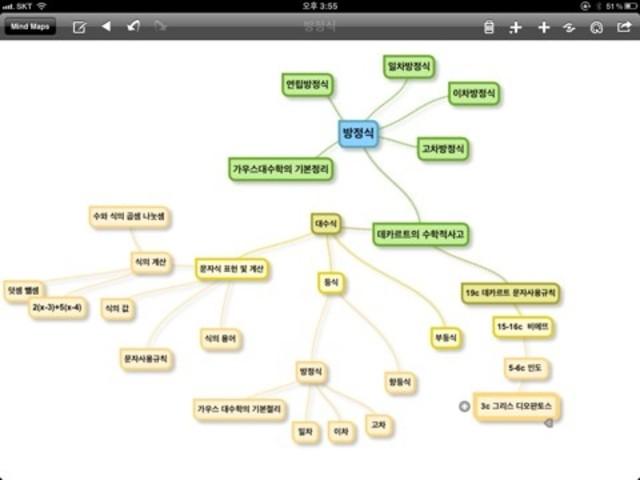 (단원도입수학사)문자와 식단원의 의의와 앱