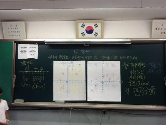 4차시 좌표,순서쌍, 평면위의 점 나타내기