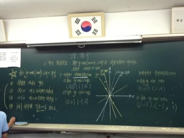 6차시 함수 y=ax그래프
