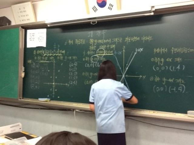 6차시 y=ax그래프