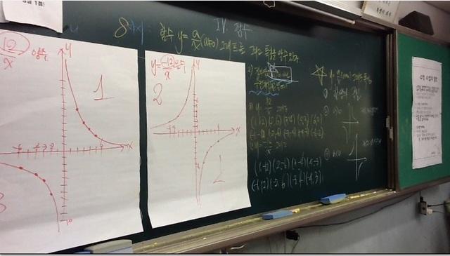 8차시 y=a/x그래프