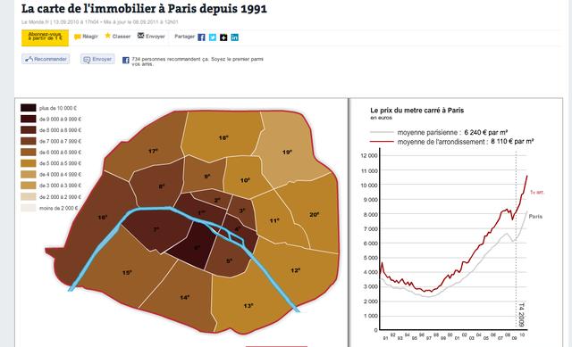 Le Monde.fr prix de l'immobilier