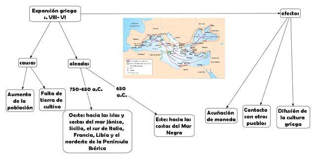 La época Clásica ( 500 a. C. - 323 a. C.)