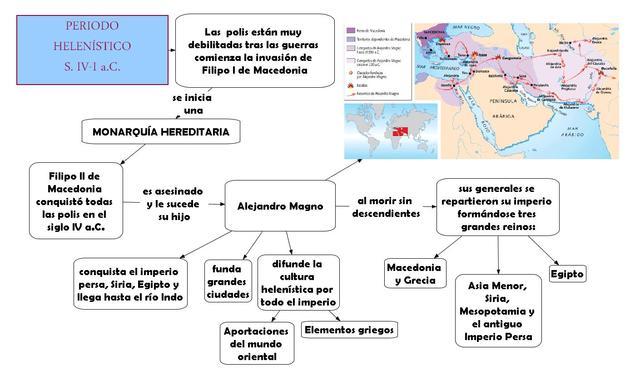 EL HELENISMO \ La época Helenística ( 323a.C. - 146a.C.)